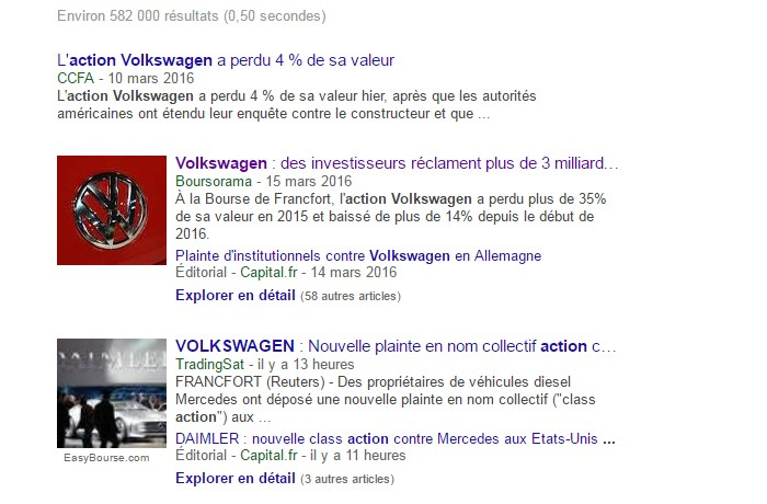 Des actualités qui ne profitent pas à l'action Volkswagen