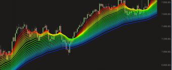 Rainbow : une stratégie éfficace
