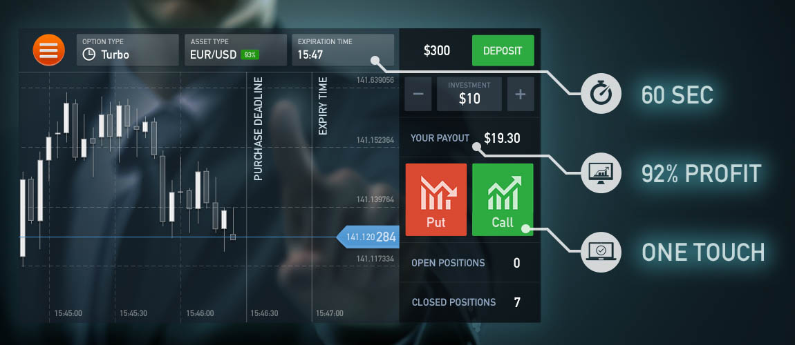 Une description « alléchante » du trading en ligne