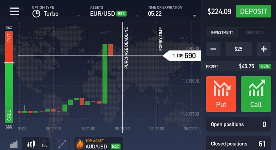 Un trading mobile aussi intuitif que performant