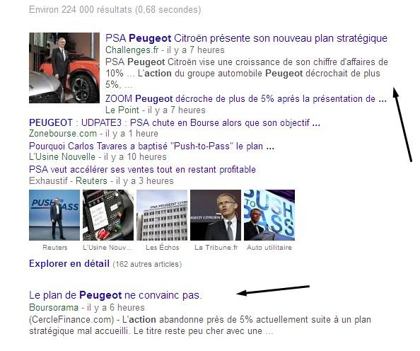 Une actualité qui ne profitera pas à Peugeot!