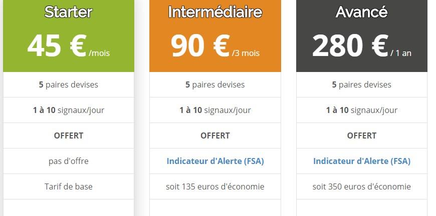 45 euros par mois : ça coute pas cher la réussite dans le trading en ligne…